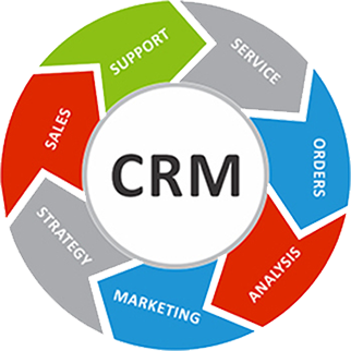 What is customer management system
