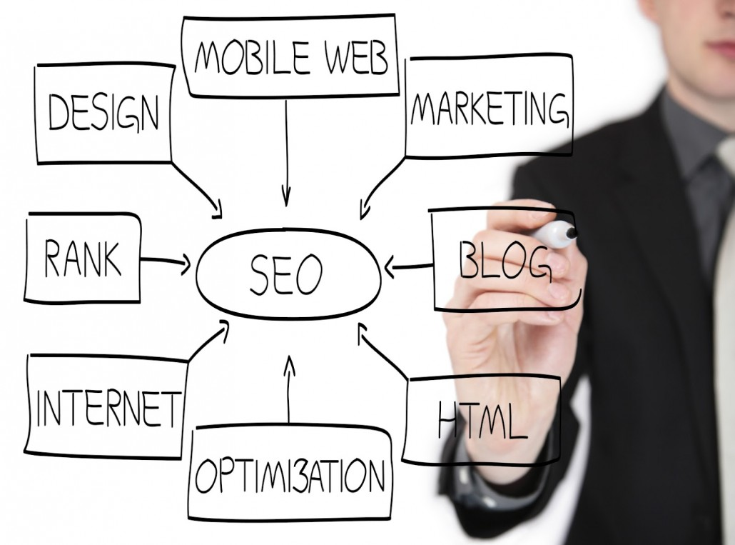 google search engine optimisation, SEO, SEO brisbane, Australian SEO company, SEO australia